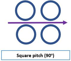 Square tube pitch
