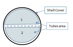 What is the difference between Shell passes and Tube passes