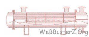 Fixed tube plate (Type BEM)