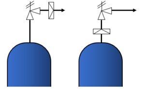 Upstream and downstream relief device scenarios