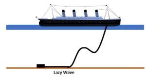 Lazy wave pipeline riser