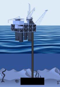 pipeline riser oil rig