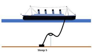 Steep S Pipeline riser
